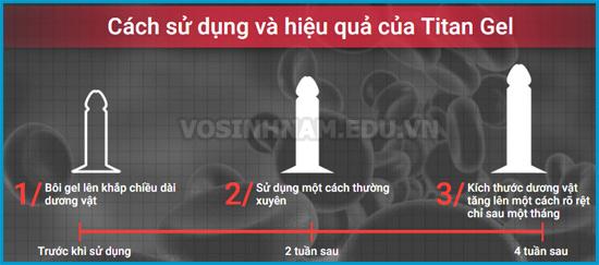 cach-dung-gel-titan-nga-chinh-hang