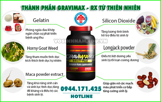 co-nen-dung-gravimax-rx